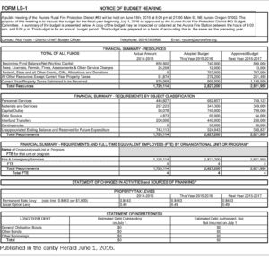 Aurora Rural Fire Protection District - Notice of Budget Hearing